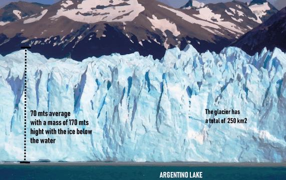 Perito Moreno High